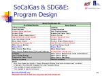 socalgas sdg e program design14