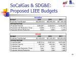 socalgas sdg e proposed liee budgets