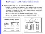 tax changes and revenue enhancements5