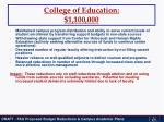 college of education 1 100 000