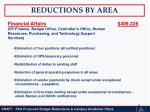 reductions by area5