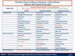 the barry kaye college of business at boca raton draft revision for 2008