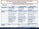 the christine e lynn college of nursing at boca raton draft revision for 2008