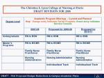the christine e lynn college of nursing at davie draft revision for 2008