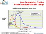 lean engineering enables faster and more efficient design