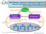 product development in the value chain