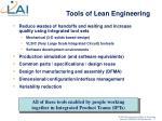 tools of lean engineering
