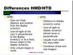 differences hmd htd