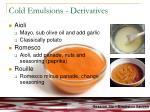 cold emulsions derivatives