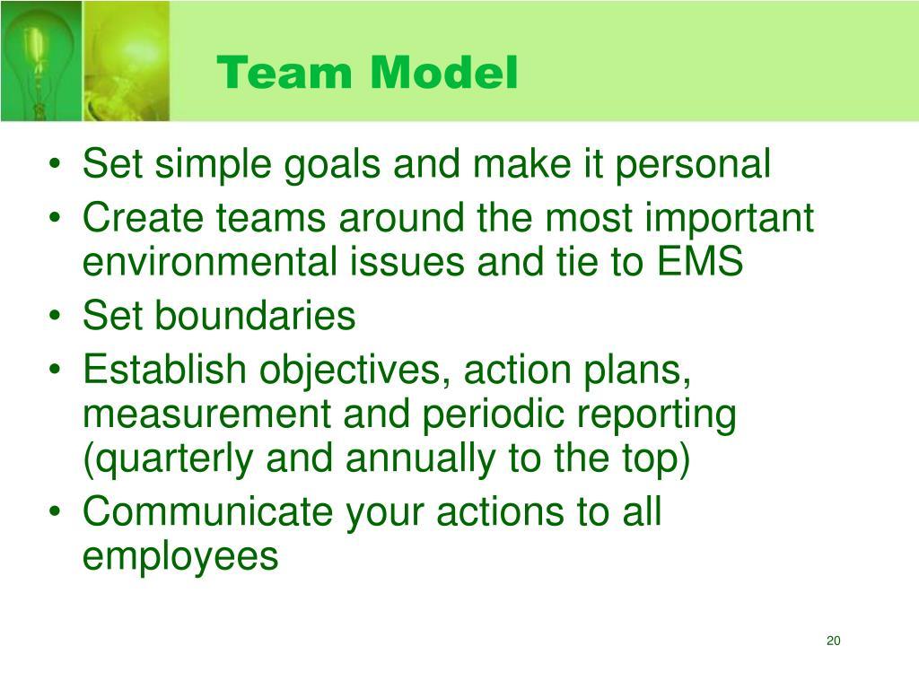Team Model