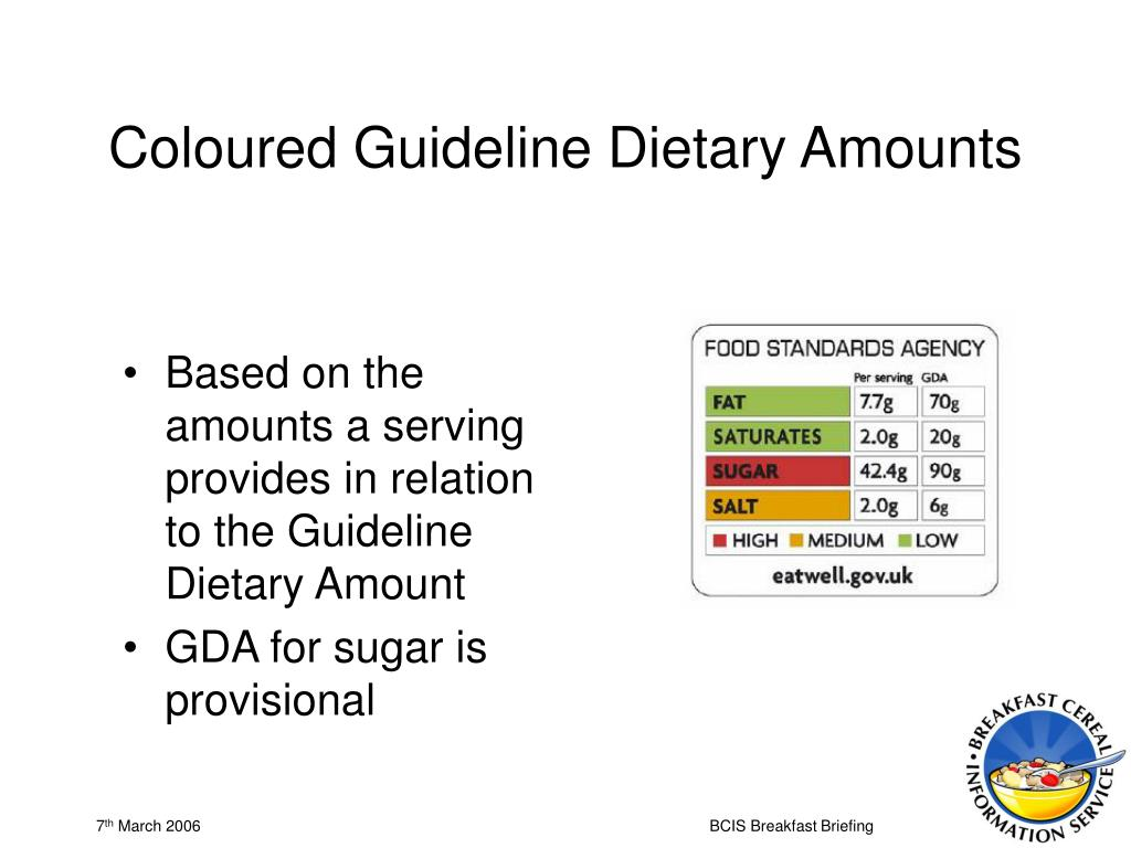 Coloured Guideline Dietary Amounts