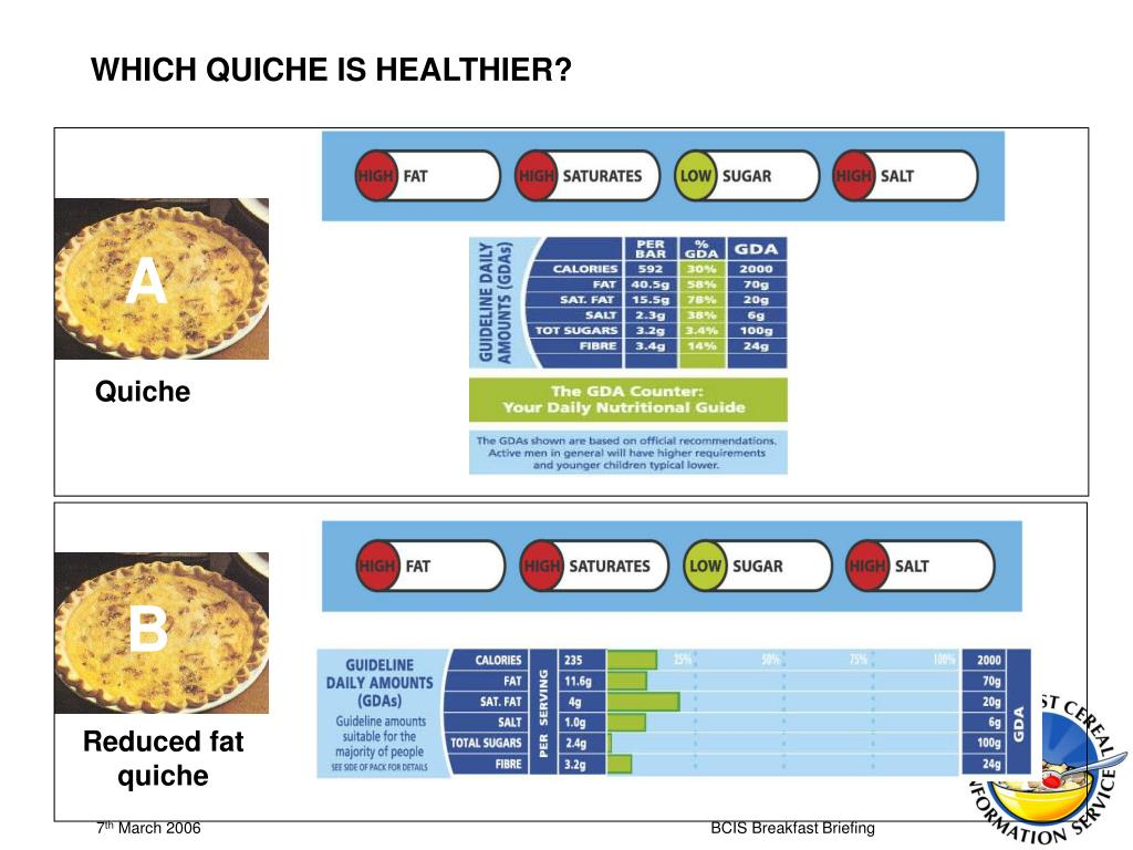 WHICH QUICHE IS HEALTHIER?