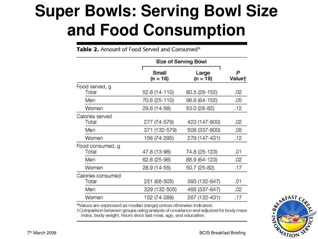 Super Bowls: Serving Bowl Size and Food Consumption