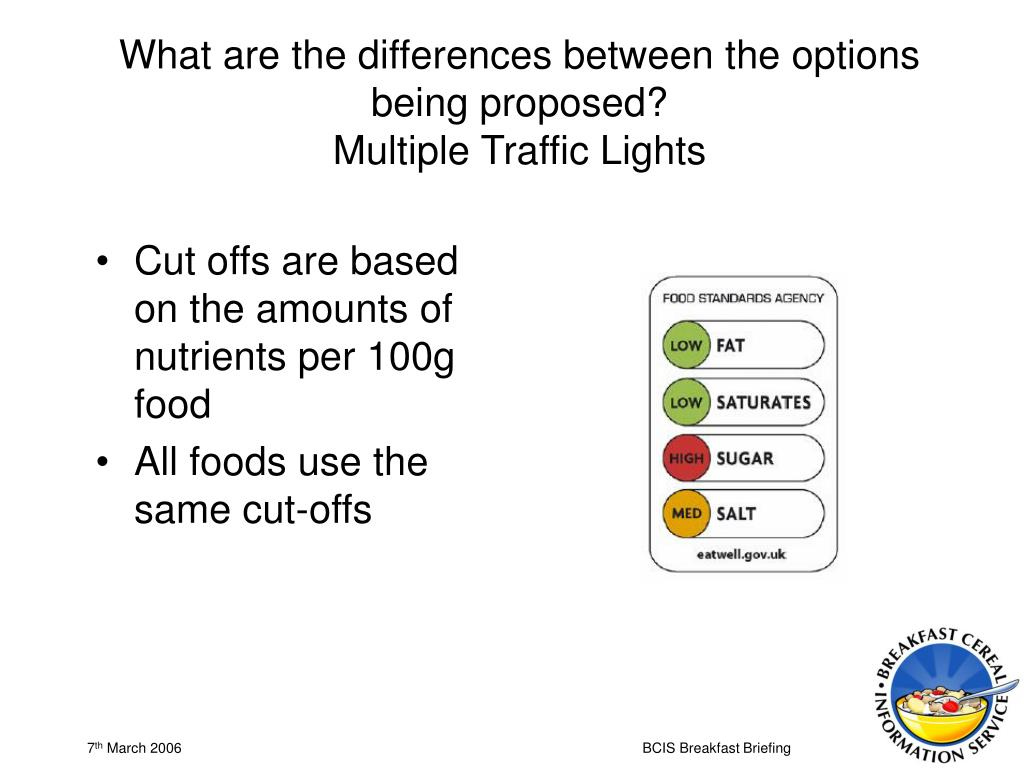 What are the differences between the options being proposed?