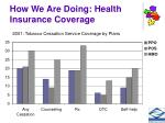 how we are doing health insurance coverage2