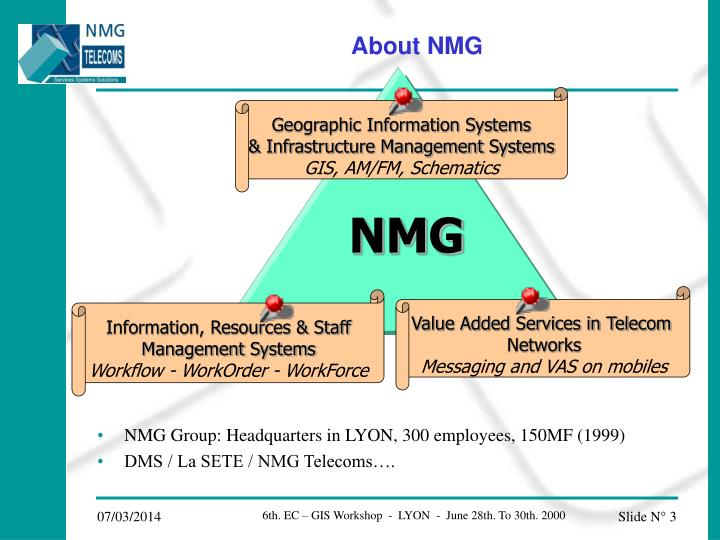 About nmg