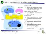 802 11 architecture of an infrastructure network