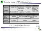 overview original hiperlan protocol family