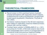 theoretical framework8