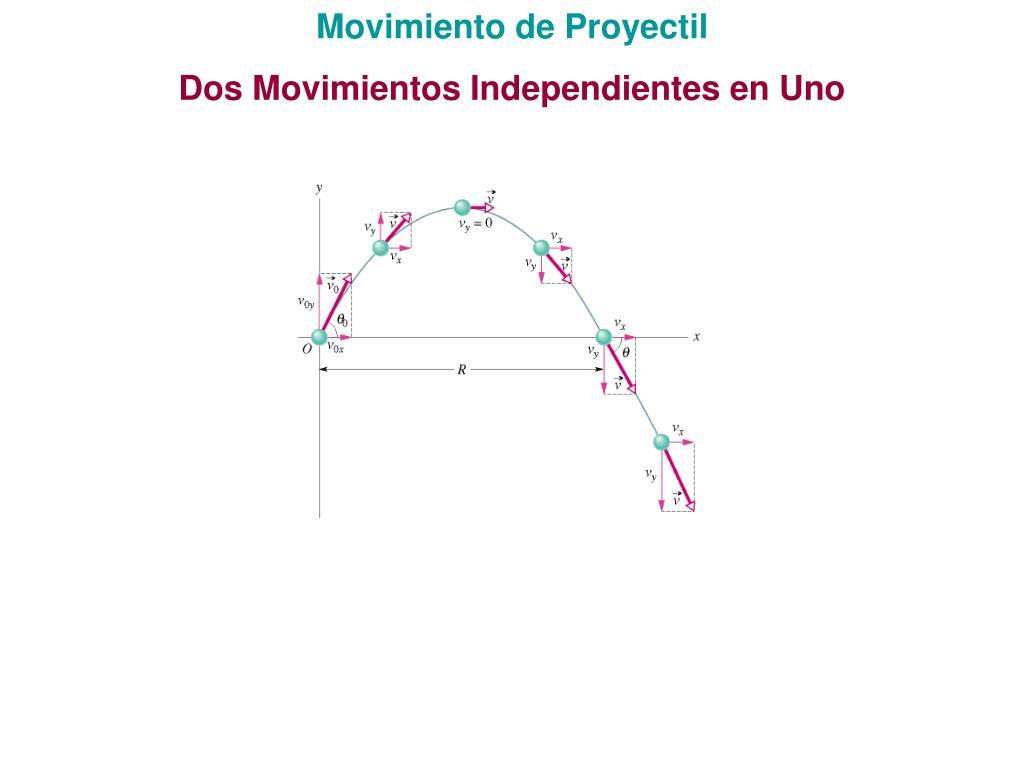 Movimiento de Proyectil