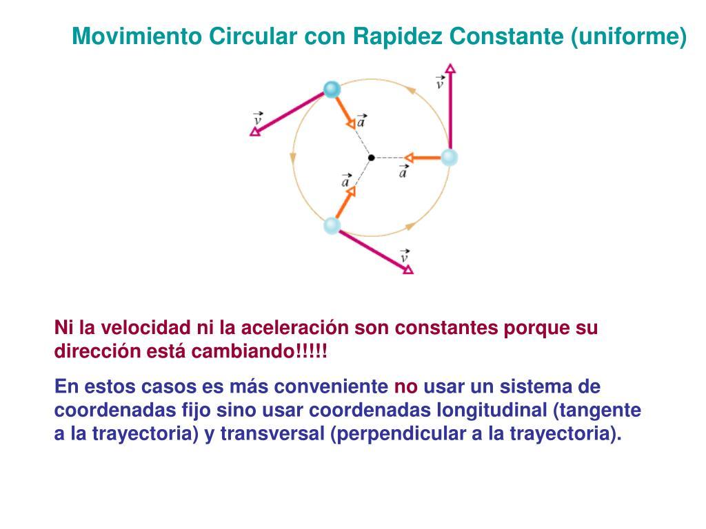 Movimiento Circular con Rapidez Constante (uniforme)