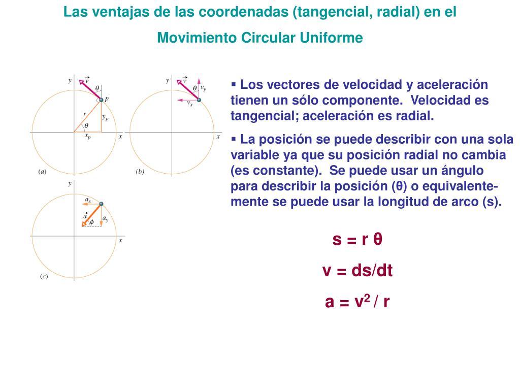Las ventajas de las coordenadas (tangencial, radial) en el