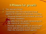 3 phases for growth103