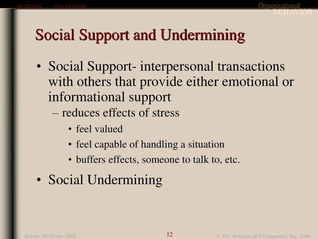 Social Support and Undermining