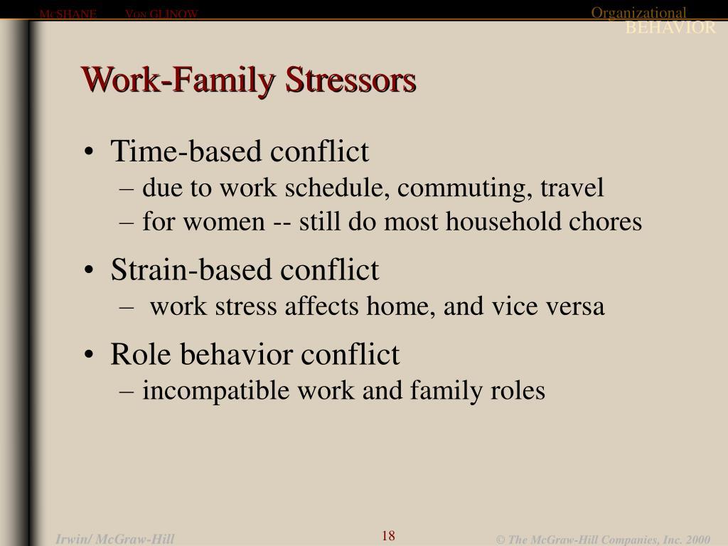 Work-Family Stressors