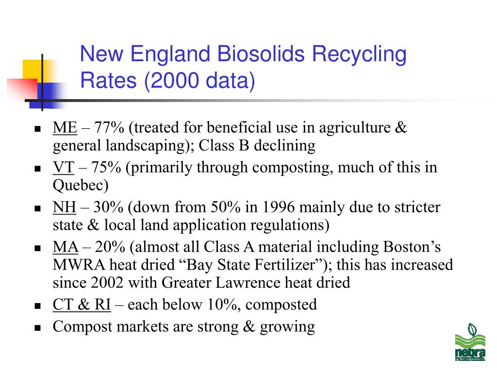 New England Biosolids Recycling Rates (2000 data)