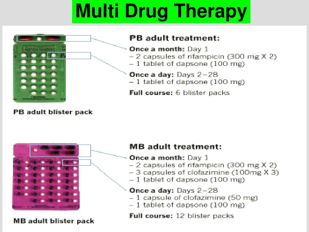 Multi Drug Therapy