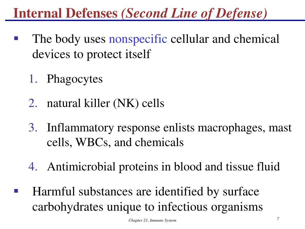 Internal Defenses