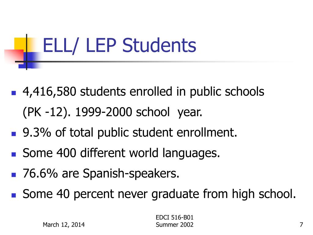 ELL/ LEP Students