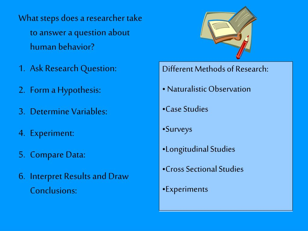 What steps does a researcher take to answer a question about human behavior?