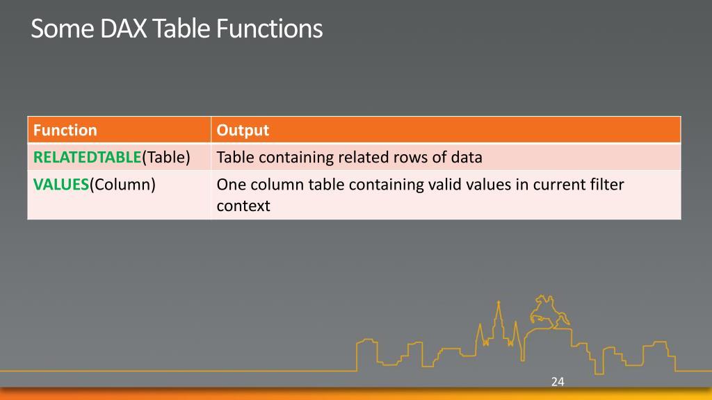 PPT - Enriching Microsoft PowerPivot for Microsoft Excel