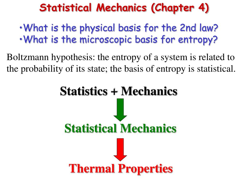 Statistical Mechanics (Chapter 4)