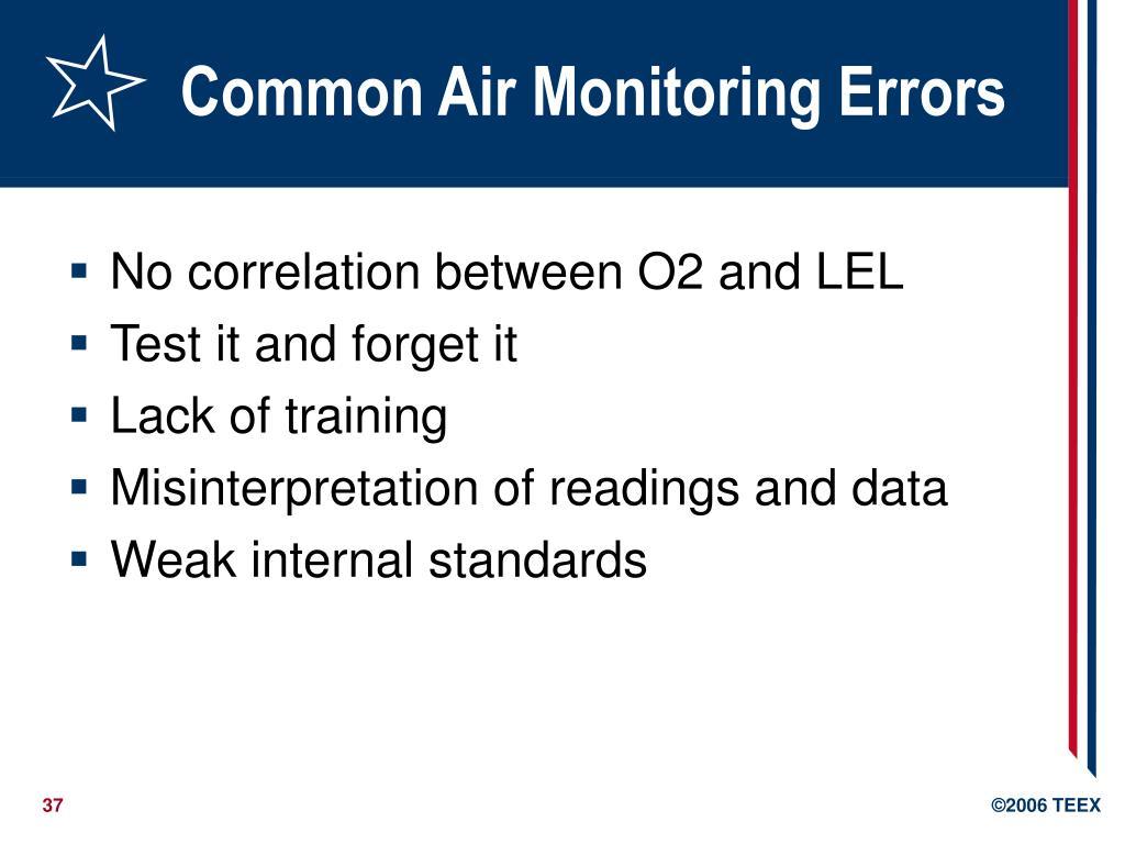 Common Air Monitoring Errors