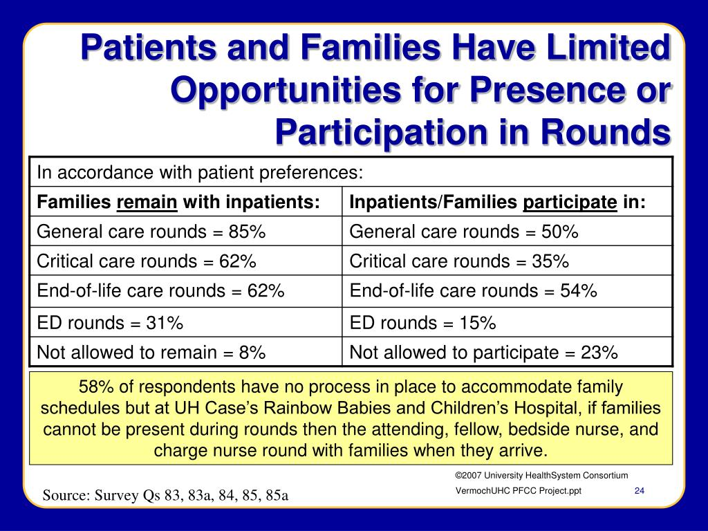PPT - Partnering With Patients and Families to Ensure Safety