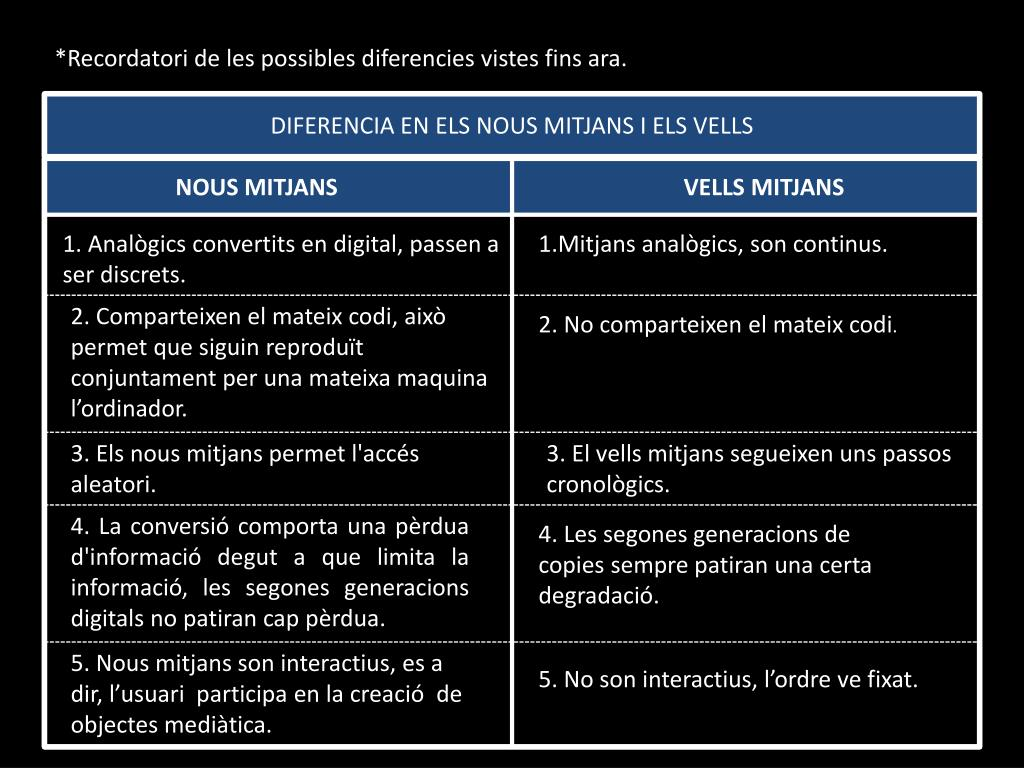DIFERENCIA EN ELS NOUS MITJANS I ELS VELLS