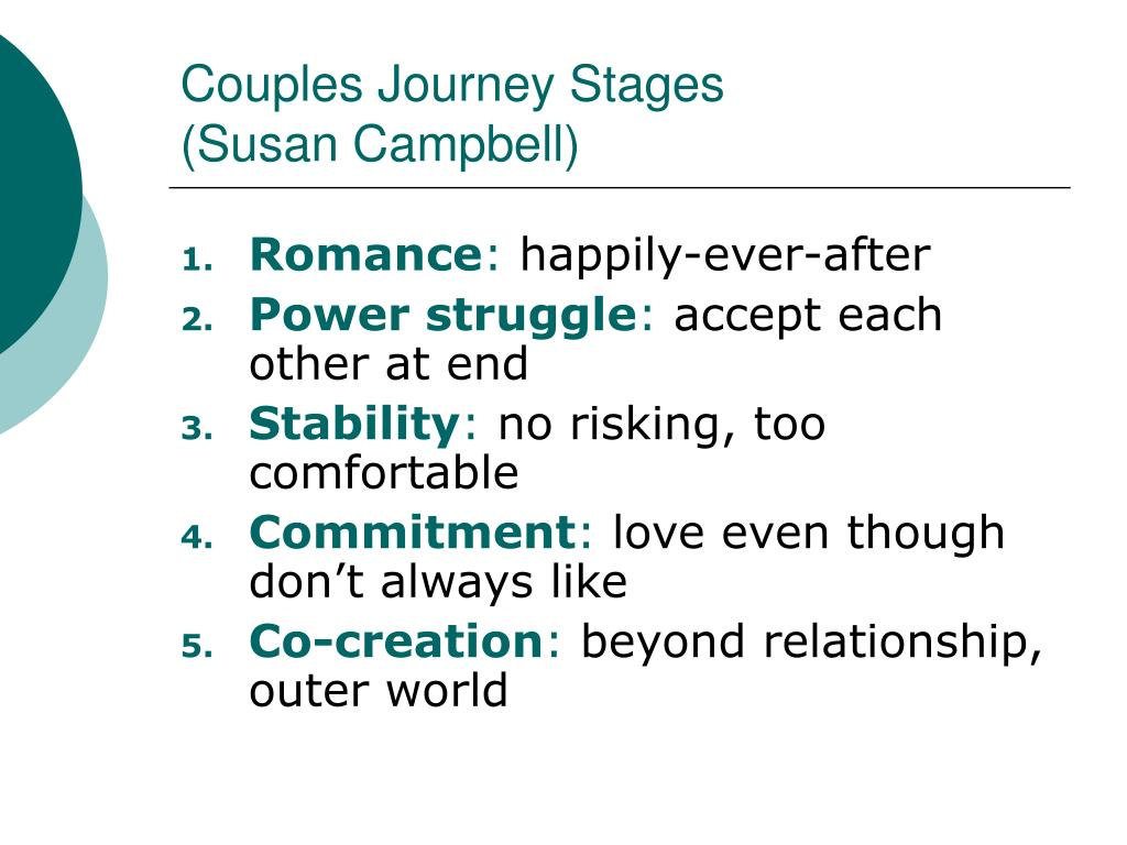PPT - Stages of a Relationship PowerPoint Presentation - ID:305244