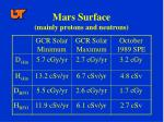 mars surface mainly protons and neutrons