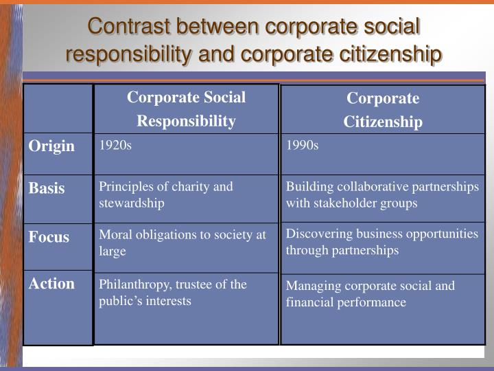contrast between corporate social responsibility and corporate citizenship n.