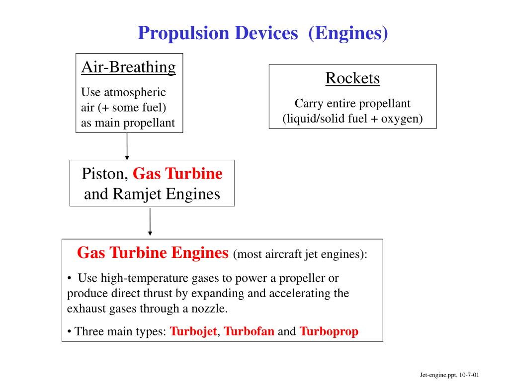 PPT - Propulsion Devices (Engines) PowerPoint Presentation - ID:305717