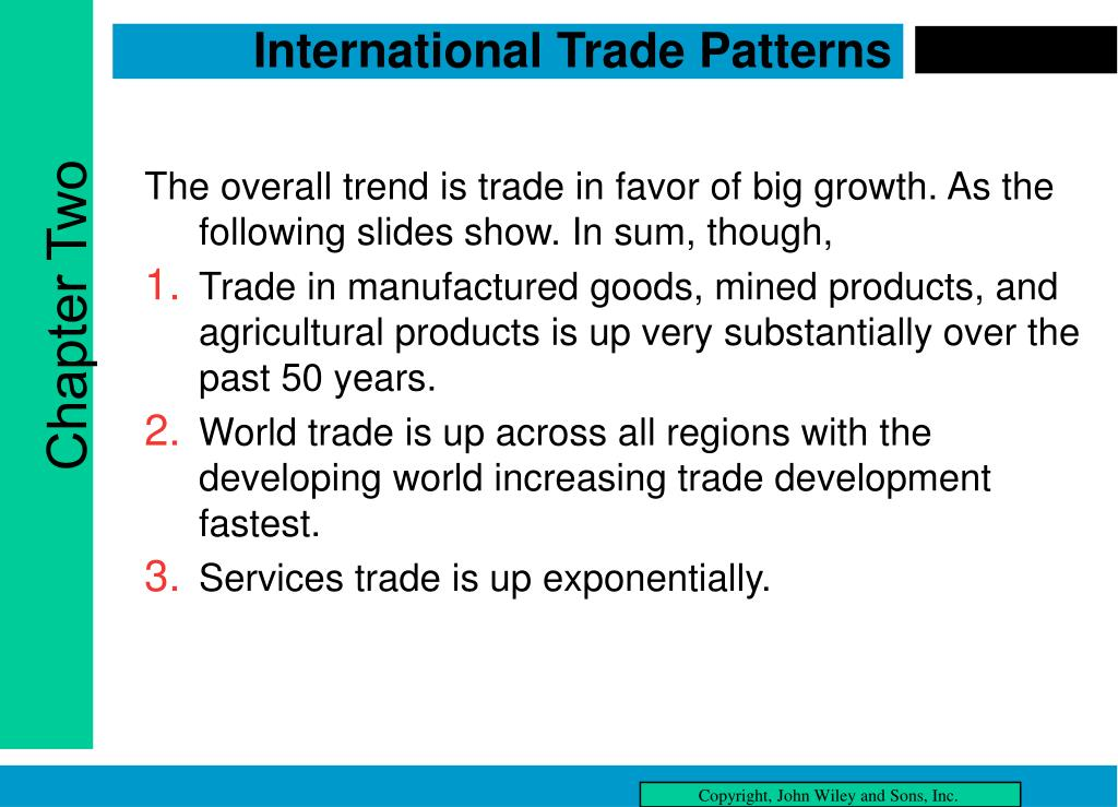 International Trade Patterns