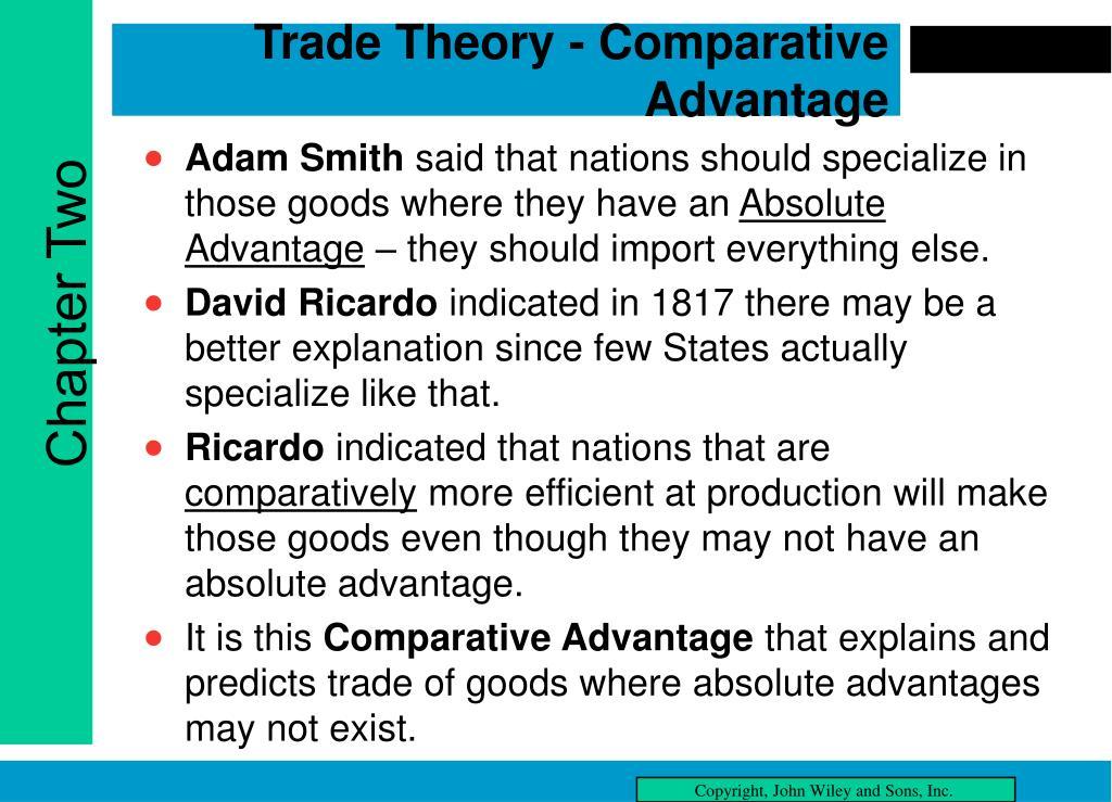 Trade Theory - Comparative Advantage