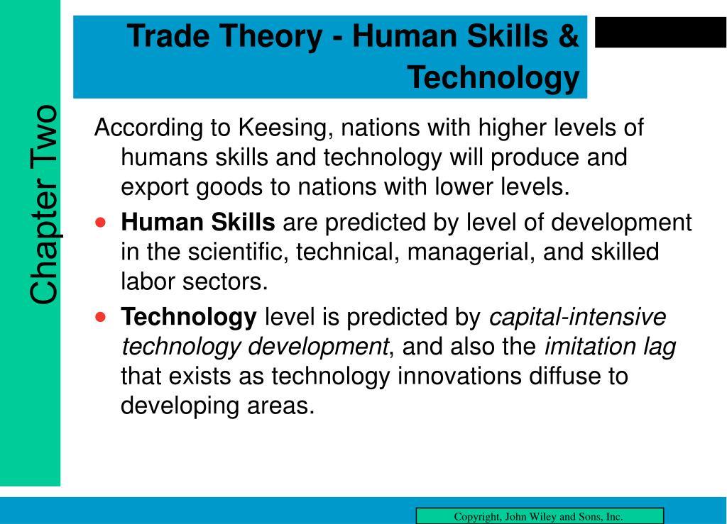 Trade Theory - Human Skills & Technology