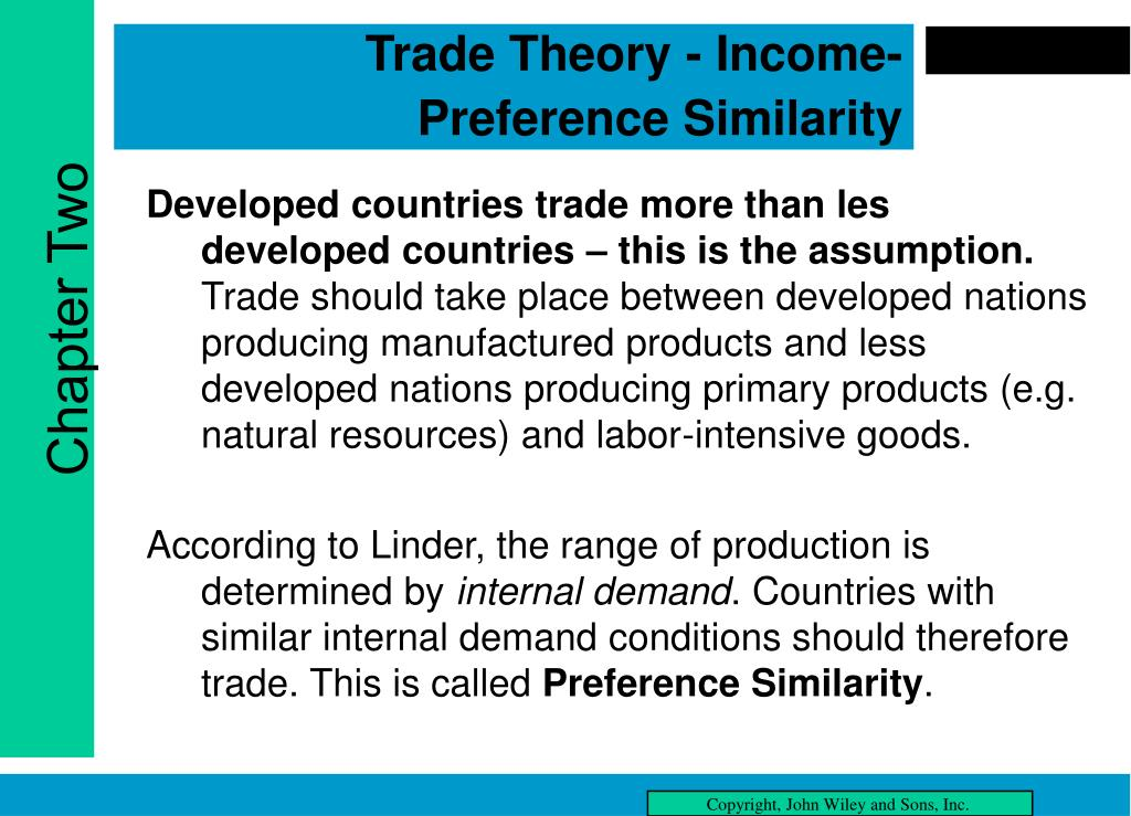 Trade Theory - Income-Preference Similarity