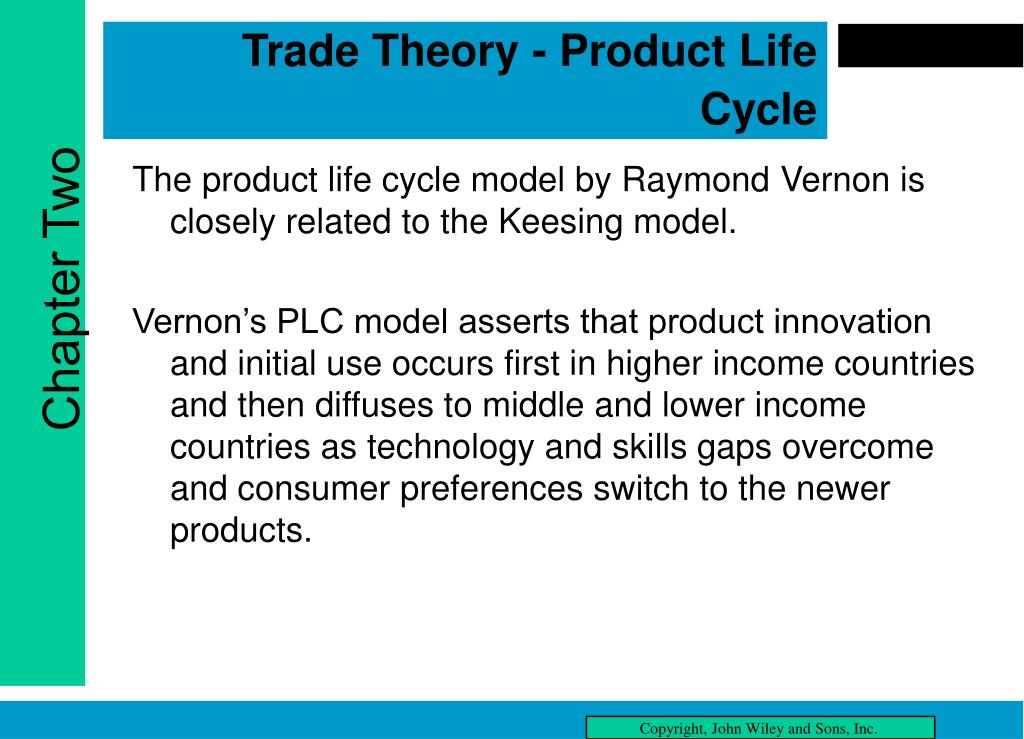 Trade Theory - Product Life Cycle