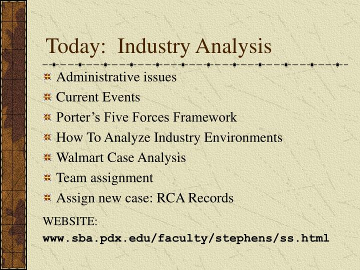 Today industry analysis