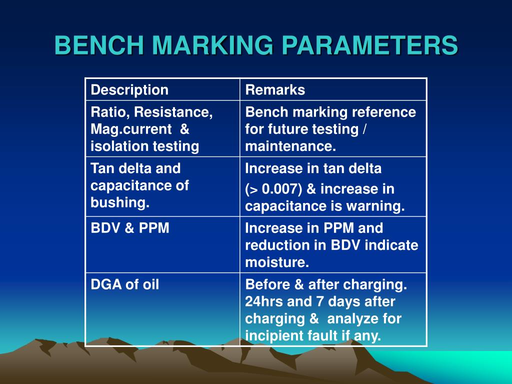 PPT - INSTALLATION COMMISSIONING OPERATION AND MAINTENANCE